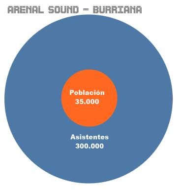 ARENAL_SOUND1