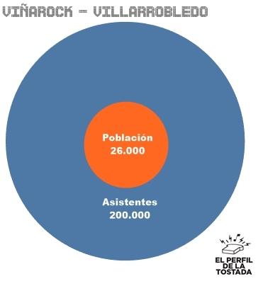 vinarock_